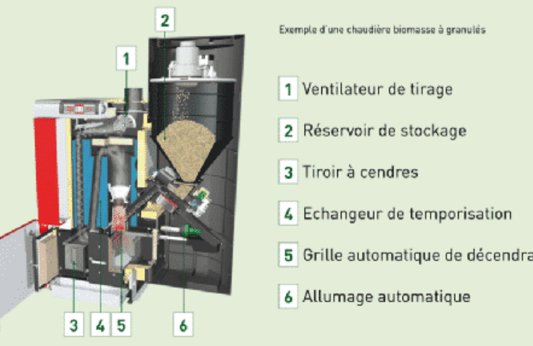 Resized chaudiere biomasse yvelines plombier chauffage